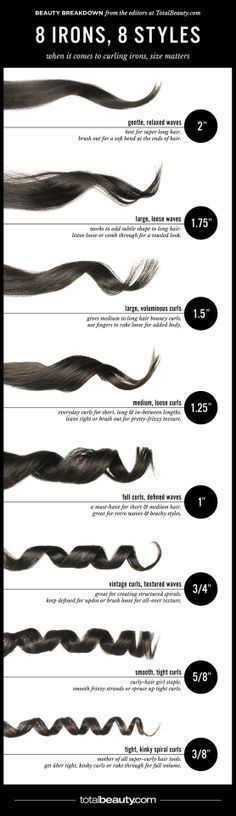 Here is how to get the perfect curl depending on what size curling iron you use. #hair #curls