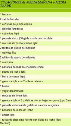 Dietas Cormillot | DIETAS PARA ADELGAZAR YA