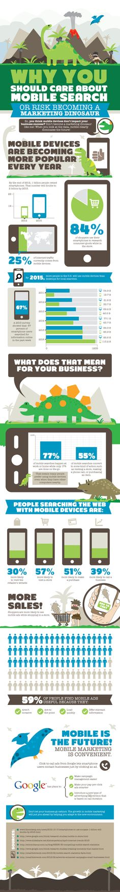 Mobile, mobile, #mobile. Why you should care about  mobile search, or risk becoming a #marketing dinosaur.