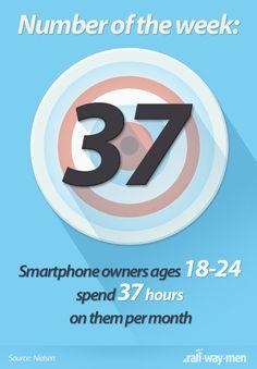 Once a week we choose a nice #number!  By #Railwaymen http://railwaymen.org