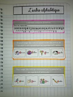 Leçons à manipuler / Leçons interactives en français: grammaire, conjugaison, vocabulaire, orthographe. Pour du CE1-CE2 voire cycle 3.