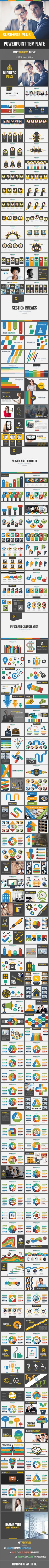 BusinessPlus - Multipurpose Template - Business PowerPoint Templates