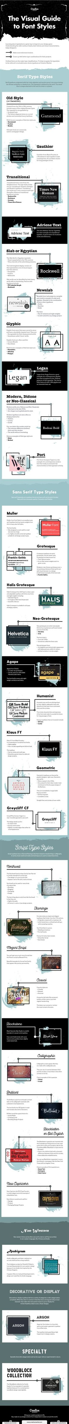 The Visual Guide to Font Styles - #Infographic