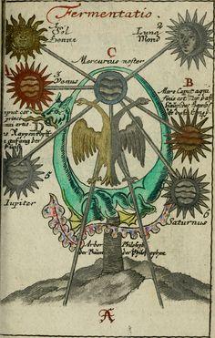Johann Michael Faust - Image from page 1078 of Compendium Alchymist, Pandora Explicata & Figuris Illustrata, 1706 Occult Symbols, Masonic Symbols, Medieval Manuscript, Illuminated Manuscript, Ouroboros, Tarot, Alchemy Art, Esoteric Art, Mystique