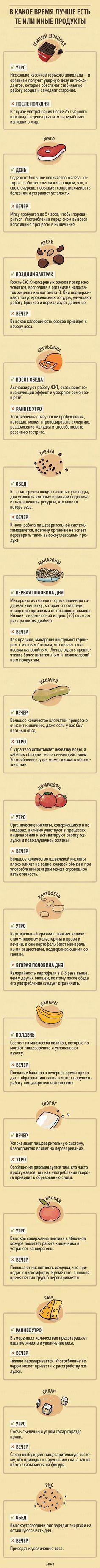 Популярные Пины на тему «здоровье и фитнес» • kadrylidiya@ukr.net