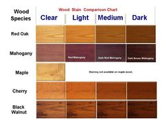 Mahogany Stand Prices Staining Wood Cherry Wood Stain Cherry Wood Floors