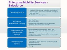 Kietron provides Salesforce mobility consulting services, architecture planning, Implementation services, Salesforce support services, Analytic services, and customization services.