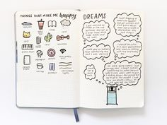 "studyquill: ""2 spreads in 1 - things that make me happy and dreams """