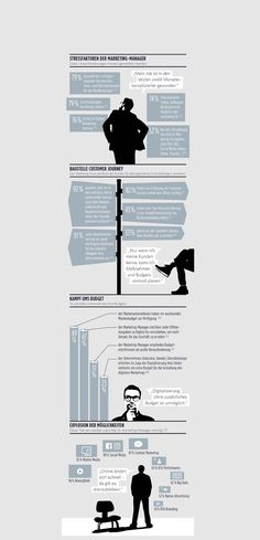 Pressemeldung: Infografik: Wer hat Angst vor Digital? - Kontor Digital Media - Big ideas deserve more attention