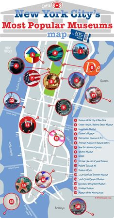 New York City's Most Popular Museums Map ! New York New York City Museums, New York City Attractions, New York City Map, New York City Travel, New York Museums, New York Trip, Shopping In New York, Hotel New York, Geography