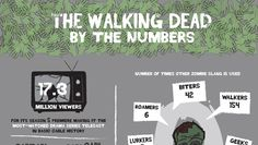 Infographic: The Walking Dead By The Numbers