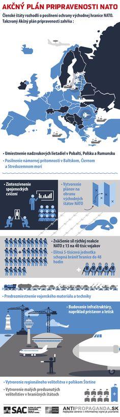 NATO posilňuje obranu.