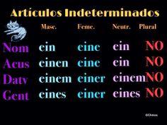 Ich bin, du bist, sie..: 21º PASO: EL ARTÍCULO INDETERMINADO