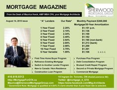 Toronto mortgage broker, home loans, mortgage rates, mortgage interest rates, mortgage, mortgages, mortgage calculator, mortgage payment, mortgage lenders, house loan, get a mortgage, mortgage specialist, mortgage agent