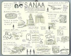 sketchnotes of SANAA at the art institute of chicago
