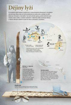 Dějiny lyží