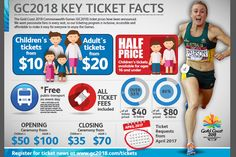 Ticket Prices for the Gold Coast 2018 Commonwealth Games Gold Coast Commonwealth Games, Brisbane Kids, For Everyone, Olympics, Geography, Colour, Image, Color, Colors