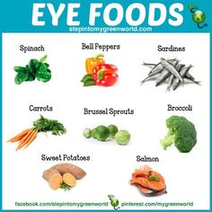 ☛ Are YOU taking care of your eyes?  Scientists at the National Eye Institute (NEI) within the National Institutes of Health say there is evidence that omega-3s protect against damage to the blood supply and nerves of the retina.  FOR EYE HEALTH AND OMEGA-3:  http://www.stepintomygreenworld.com/helathyliving/health/the-relationship-of-omega-3-intake-and-eye-health/   ✒ Share | Like | Re-pin | Comment