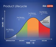 Free Product Lifecycle PowerPoint template is a free single slide template with a nice product lifecycle diagram that you can use in any business presentation or business plan PowerPoint