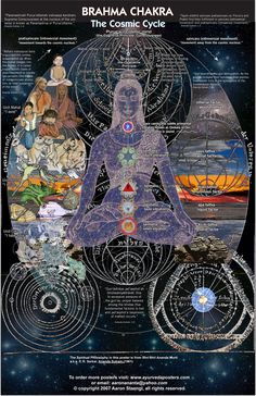Brahma Chakra Cosmic Cycle