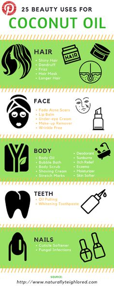 Coconut Oil. NaturallyTeighlored: 25 ways to use Coconut Oil in your beauty routine. Coconut Oil for hair, skin, body, teeth, and nails. Benefits of Coconut Oil. Uses of Coconut Oil.