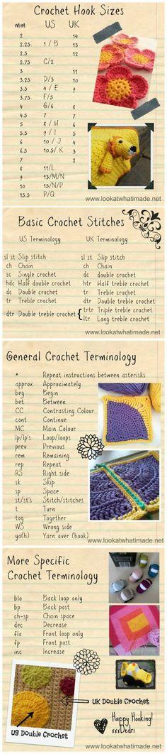 Crochet hooks and abbreviations
