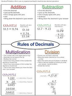 Decimals Rules of Decimals Engaging Graphic Organizer and Guided Notes a FREEBIE math Rules of Decimals Lesson Freebie with Guided Notes Math College, College School, Math Notes, Science Notes, Math Anchor Charts, Division Anchor Chart, Fifth Grade Math, Sixth Grade, Third Grade Writing