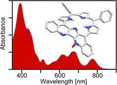 Mono- and Bisquinoline-Annulated Porphyrins from Porphyrin β,β′-Dione Oximes