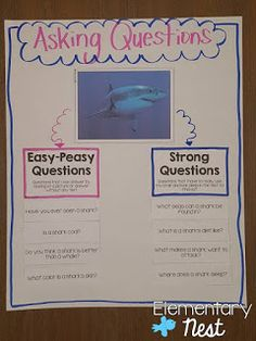 Ask and Answer Questions- Exploring ELA Common Core Standards- Activities and Lessons to teach elementary students to ask and answer questions I think this is a great poster, but I would make it brighter and easier to read from across the room. Reading Skills, Teaching Reading, Reading Activities, Teaching Kids, Reading Response, Literacy Activities, Guided Reading, Teaching Geography, Teaching History
