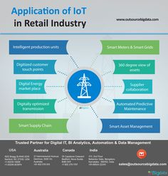 How #IoT is transforming the retail industry. To know more detail please contact outsourcebigdata.com Asset Management, Management Company, Data Mining, Data Cleansing, Energy Suppliers, Web Research, Data Quality, Mining Company