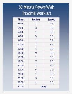 30 Minute Power-Walk Treadmill Workout!