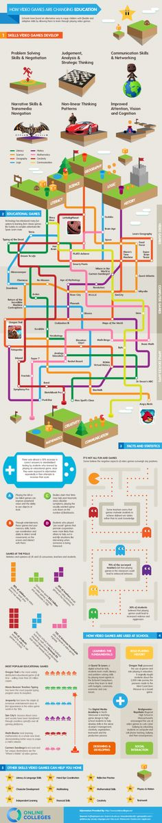 How Video Games Are Changing Education | Video Game Infographics