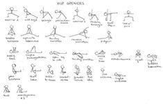 Hip Openers Vinyasa Yoga, Yoga Restaurador, Asana Yoga Poses, Yoga Poses Names, Yoga Poses For Two, Yoga Sequences, Yoga Meditation, Yoga Flow, Men Yoga