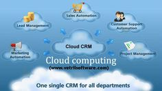 We are into Cloud Based ERP Solutions, easing your business operations...