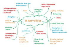 What is B Marvellous? Grateful For You, Live For Yourself, Helping People, Are You Happy, Positivity, Shit Happens, Life