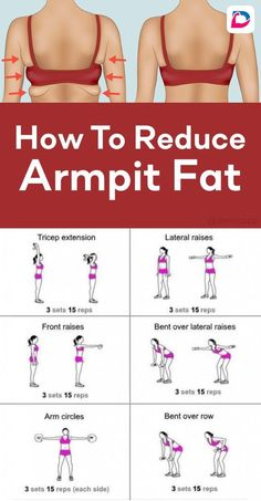 How To Get Rid Of Armpit Fat. 6 Actionable Steps – How to get rid of armpit fat. 6 actionable steps – rid of Fitness Workouts, Fitness Motivation, Body Workouts, Arm Fat Exercises, Back Fat Exercises At Home, Arm Exercises Women, Lower Back Exercises, Arm Exercises With Weights, Training Exercises