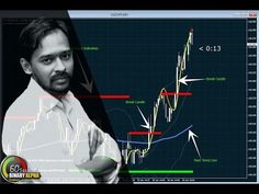 Binary Options Trading Toturial - Binary Options Trading How To Trade Bi...