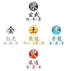 Four Guardians - Azure Dragon, White Tiger, Black Turtle, Vermillion Phoenix, 四神, 四像