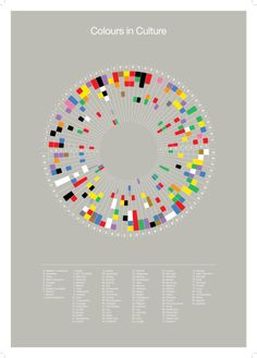 Creative Information, Design, Beautiful, and Infographic image ideas & inspiration on Designspiration Routine Planner, Software, Web Design, Design Brochure, Buch Design, Creative Infographic, Poster Design, Illustrations, Graphic Design Typography