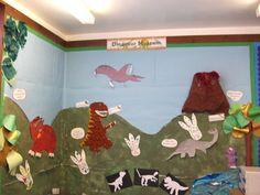 Dinosaur Museum Display, classroom displays, class display, animal, museum, dinosaur, green, Jurassic,Early Years (EYFS),KS1 Primary Teaching Resources