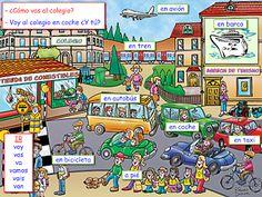 Means of transportation in Spanish. ¿Cómo vas al colegio? http://me-encanta-escribir.blogspot.fr/2013_11_01_archive.html