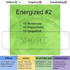 Energy #2 Essential Oil Blend