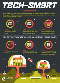 I love being a tech-savvy REALTOR and after seeing this, I'm doubly glad!