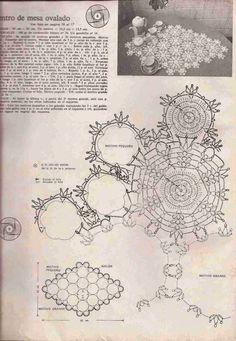 Patrón #124: Centro de Mesa Ovalado a Crochet ~ CTejidas [Crochet y Dos Agujas]