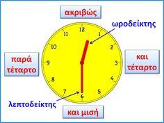 Τα δευτεράκια και το ξωτικό!: Παίζω και μαθαίνω την ώρα!