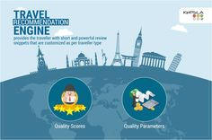 KePSLA Travel recommendation engine provides the traveler with short and powerful review snippets that are customized as per traveler type. It provides the traveler with quality scores and widget that have clear explanation & quality parameters that vary by traveler type.