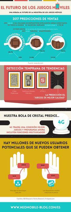 El futuro de los juegos en el móvil #infografia #infographic