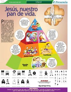 Jesús, nuestro Pan de Vida | Presencia Digital Catholic Kids, Object Lessons, First Communion, Titanic, Karate, Gods Love, Prayers, Faith, How To Plan