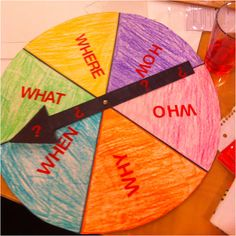 "3rd grade- who, what, when, where, why wheel, Students will have a story read to them and then will answer questions related to what they land on when they spin the wheel.  2.RL.1 ""Ask and answer such questions as who, what, where, when, why, and how to demonstrate understanding of key details in a text."""