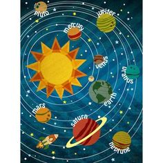 Oopsy Daisy - Our Solar System Canvas Wall Art Molly Bernarding Solar System Projects, Our Solar System, Art Wall Kids, Art For Kids, Projects For Kids, Art Projects, Systems Art, Wall E, Space Theme